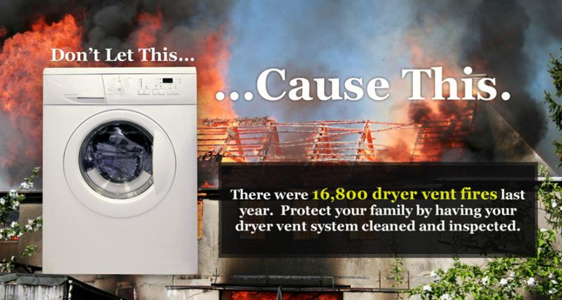 Prevent Dryer Vent Fires